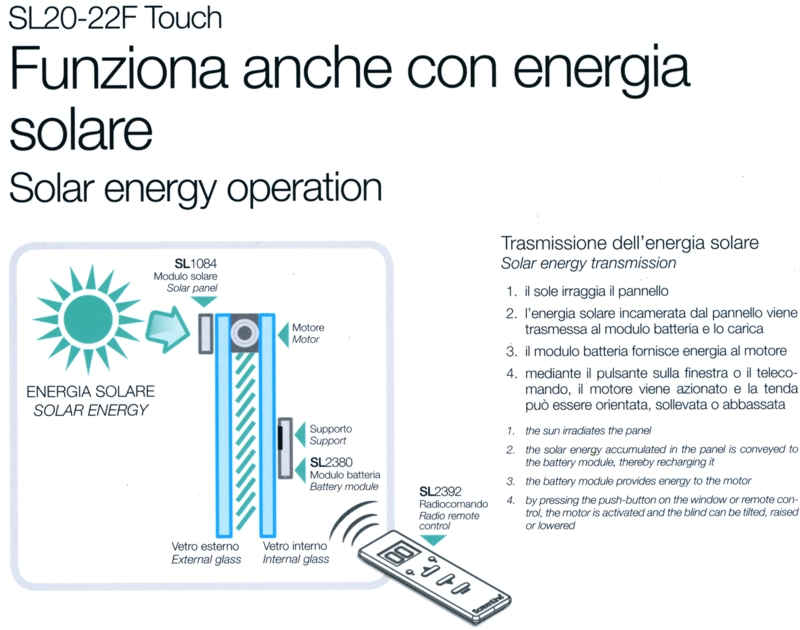 Tenda per vetrocamere solari